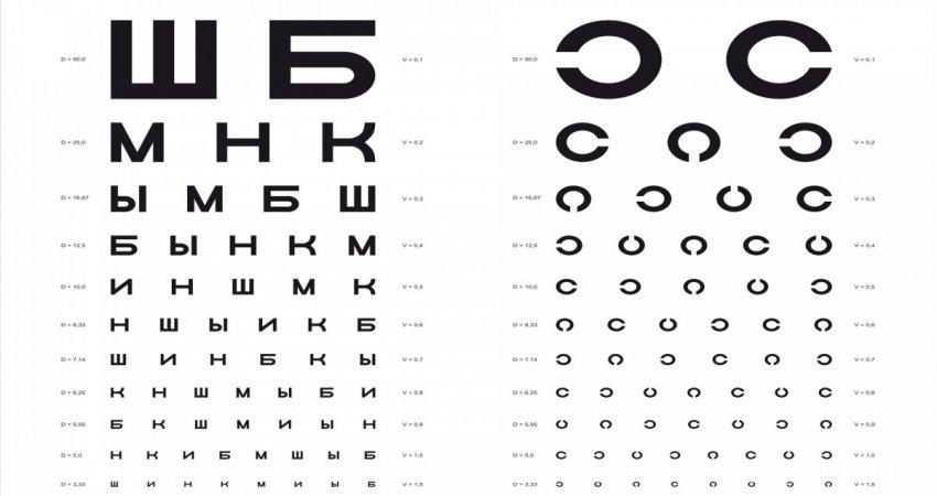 Как проверить зрение ребенка в домашних условиях