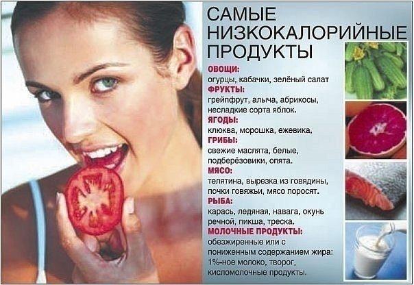 Овощи ифрукты при похудении