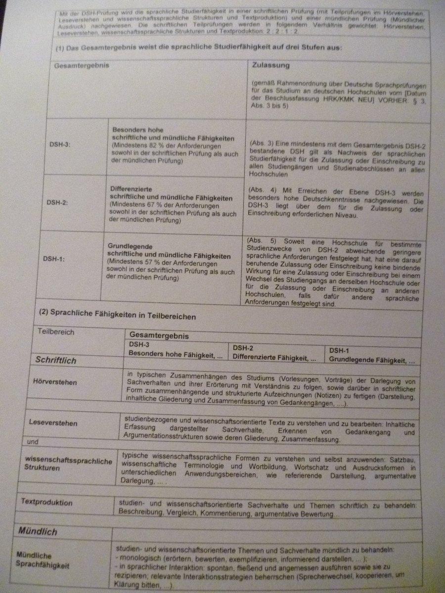 довести немецкий до русского ума заход с B12 до с1