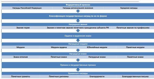 lektsii-upravlenie-proektami-balashov