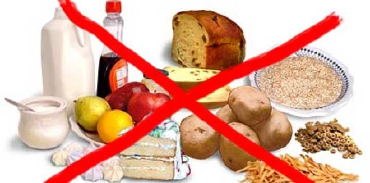 Низкоуглеводная диета для похудения - меню, результаты