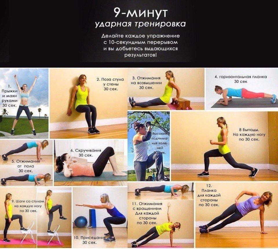 Ежедневная Тренировка Для Похудения. Эффективные тренировки для похудения
