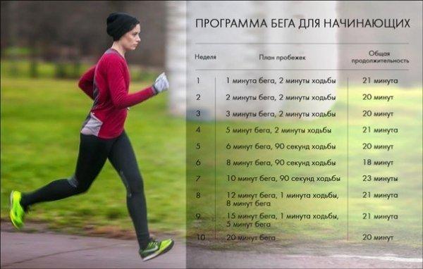 Упражнения для бега в домашних условиях 122