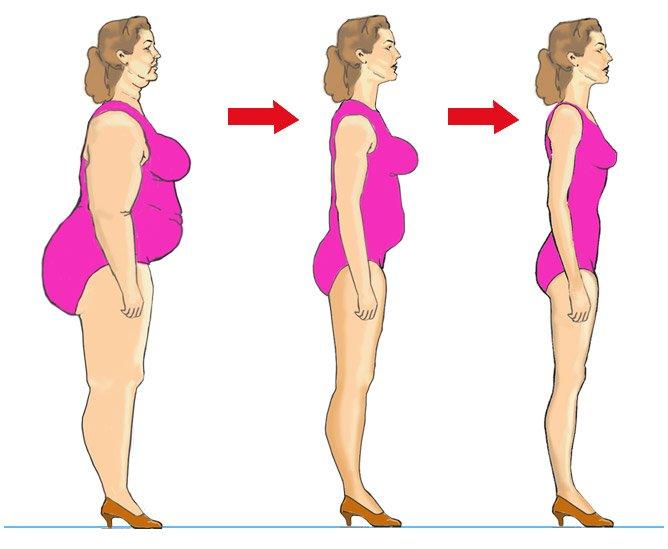 Легкий Способ Сбросить Вес Быстро. Легкий способ сбросить вес — как быстро уменьшить вес и лучшие методы для быстрого похудения (150 фото и видео)