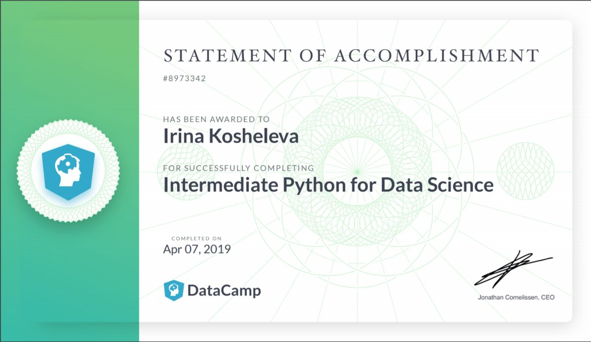 CAREER TRACK Data Scientist with Python
